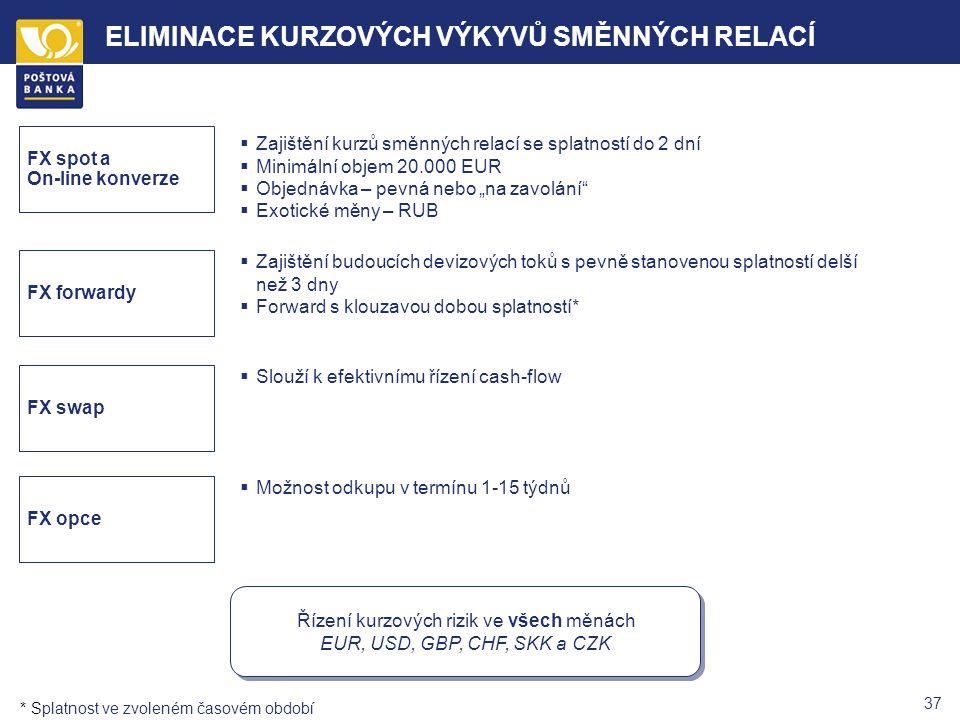 36 Eliminace kurzových výkyvů směnných relací EUR, USD, GBP, CHF, SKK a CZK – EUR, USD, GBP, CHF, SKK a CZK FX spot a On-line konverze –Zajištění kurz