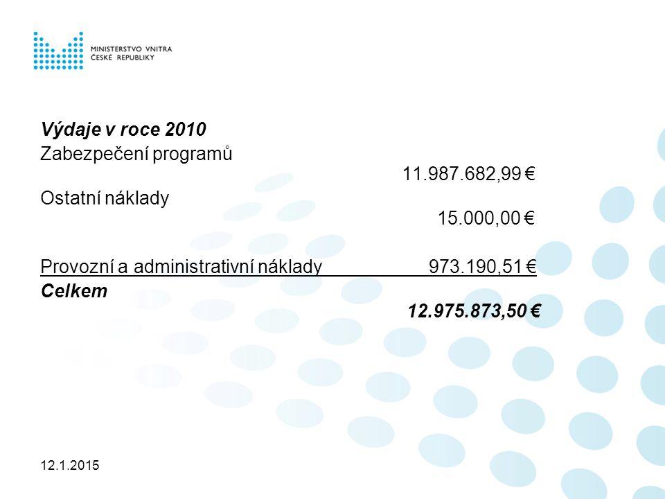 12.1.2015 Výdaje v roce 2010 Zabezpečení programů 11.987.682,99 € Ostatní náklady 15.000,00 € Provozní a administrativní náklady 973.190,51 € Celkem 12.975.873,50 €