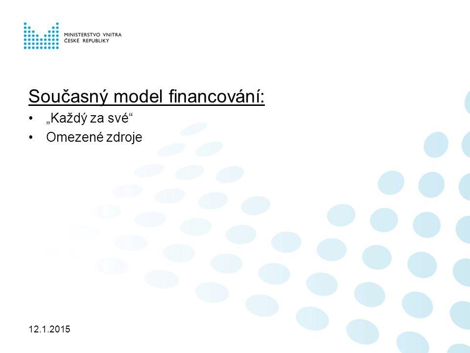 """12.1.2015 Současný model financování: """"Každý za své Omezené zdroje"""
