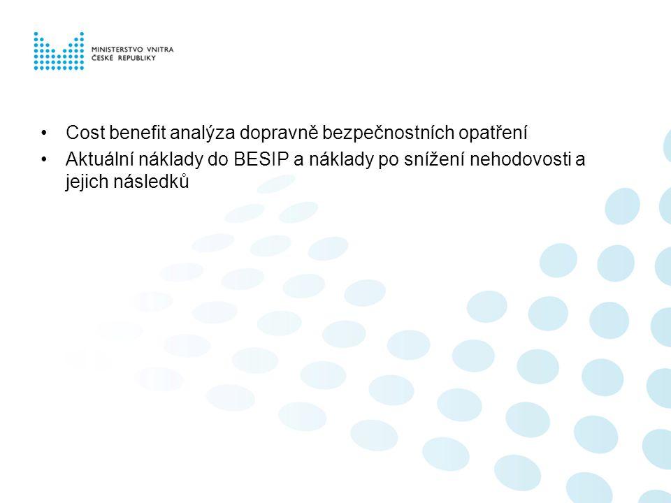 Cost benefit analýza dopravně bezpečnostních opatření Aktuální náklady do BESIP a náklady po snížení nehodovosti a jejich následků