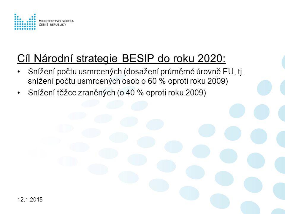 12.1.2015 Cíl Národní strategie BESIP do roku 2020: Snížení počtu usmrcených (dosažení průměrné úrovně EU, tj.