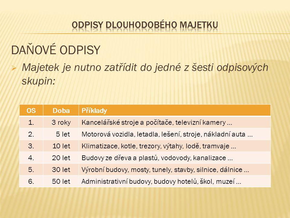 DAŇOVÉ ODPISY  Majetek je nutno zatřídit do jedné z šesti odpisových skupin: OSDobaPříklady 1.3 rokyKancelářské stroje a počítače, televizní kamery … 2.