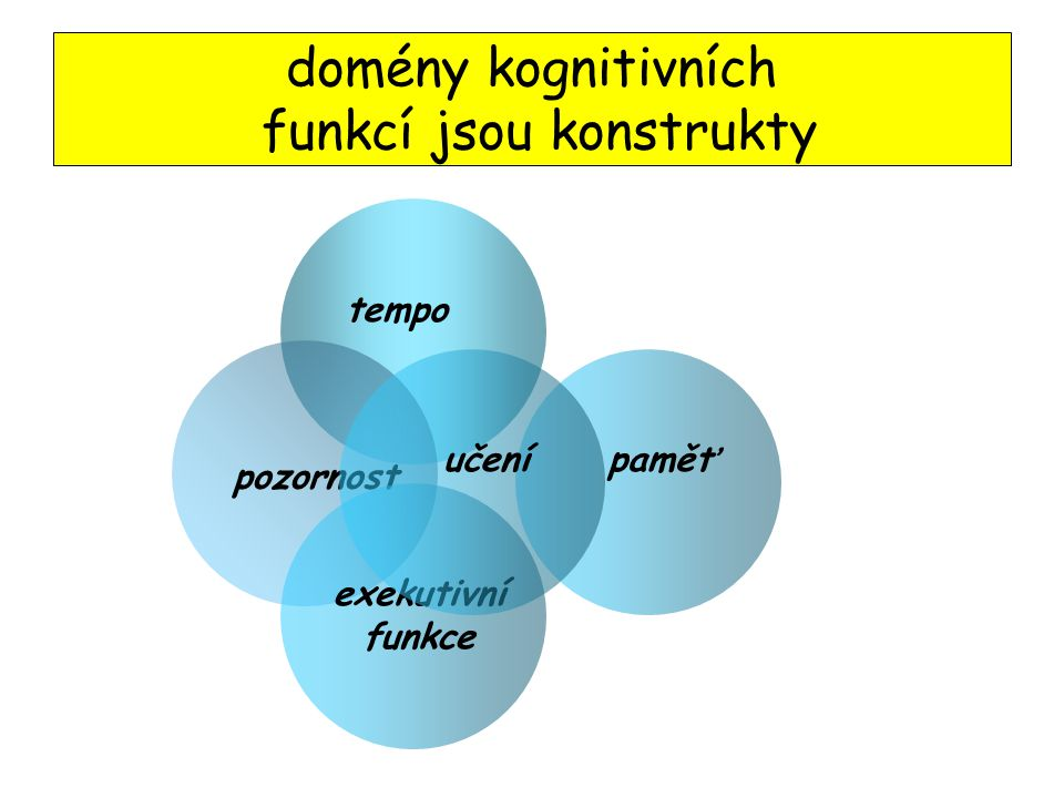 domény kognitivních funkcí jsou konstrukty tempo pozornost paměť exekutivní funkce učení