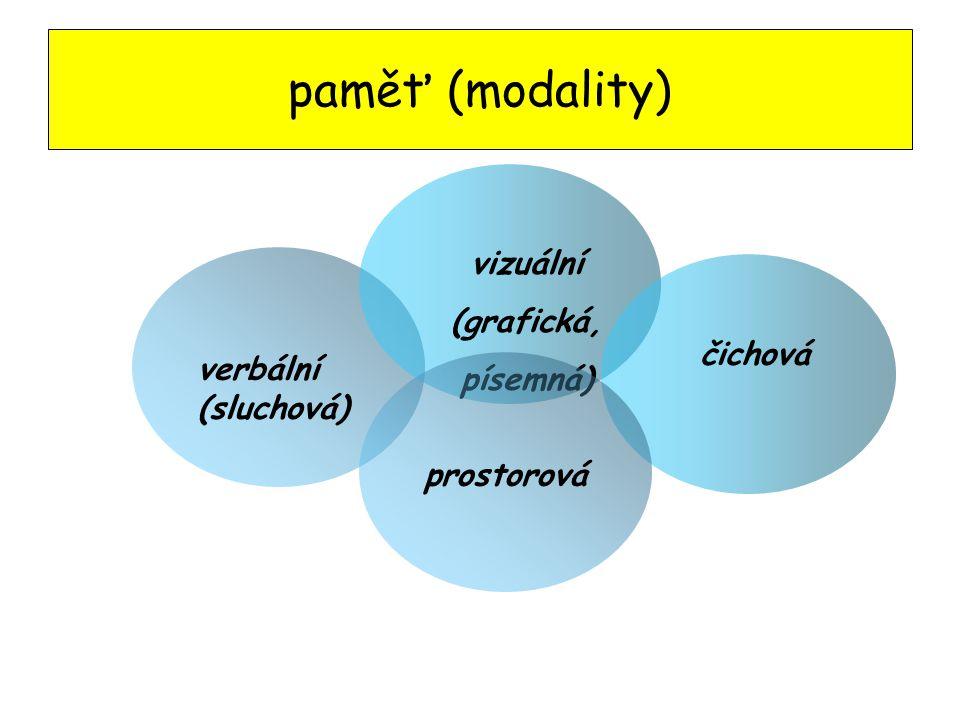 paměť (modality) verbální (sluchová) vizuální (grafická, písemná) čichová prostorová