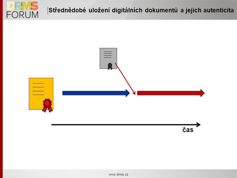 Střednědobé uložení digitálních dokumentů a jejich autenticita čas
