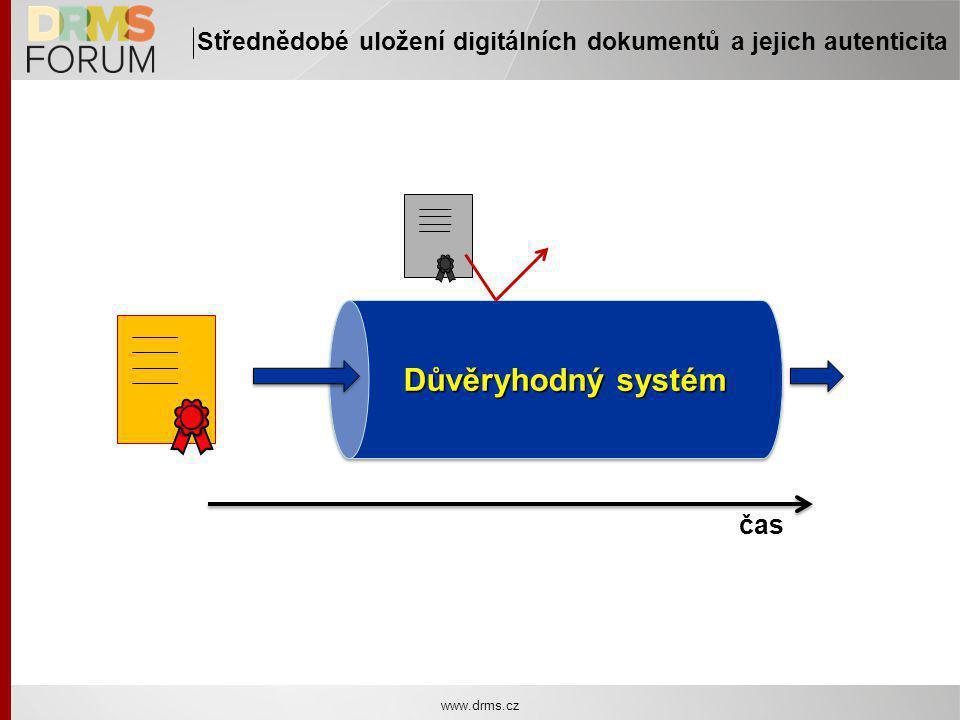www.drms.cz Střednědobé uložení digitálních dokumentů a jejich autenticita Důvěryhodný systém čas