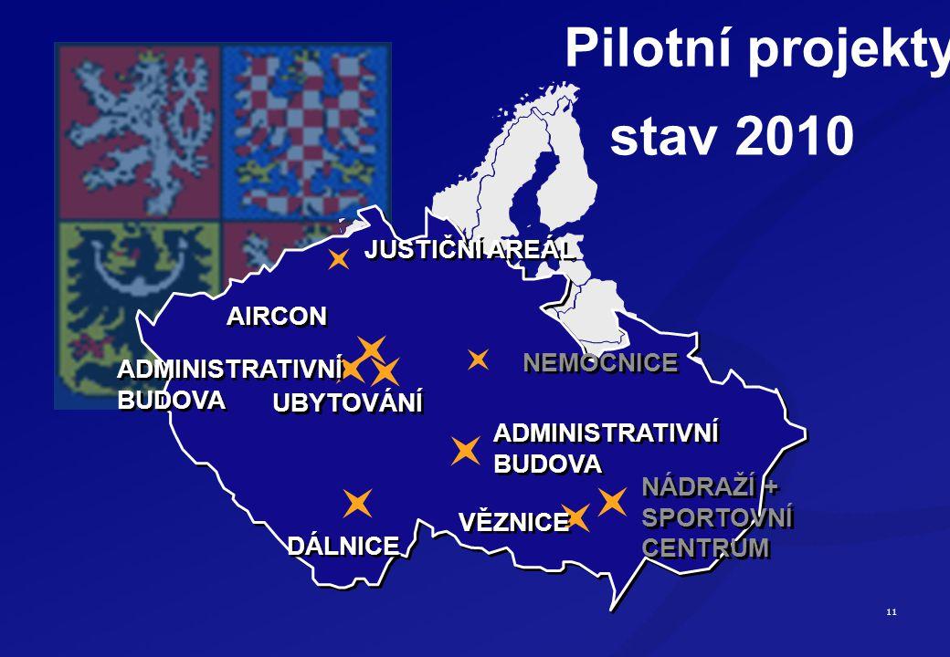 11 AIRCON UBYTOVÁNÍ DÁLNICE VĚZNICE Pilotní projekty stav 2010 JUSTIČNÍ AREÁL NEMOCNICE NÁDRAŽÍ + SPORTOVNÍ CENTRUM ADMINISTRATIVNÍ BUDOVA ADMINISTRATIVNÍ BUDOVA ADMINISTRATIVNÍ BUDOVA ADMINISTRATIVNÍ BUDOVA