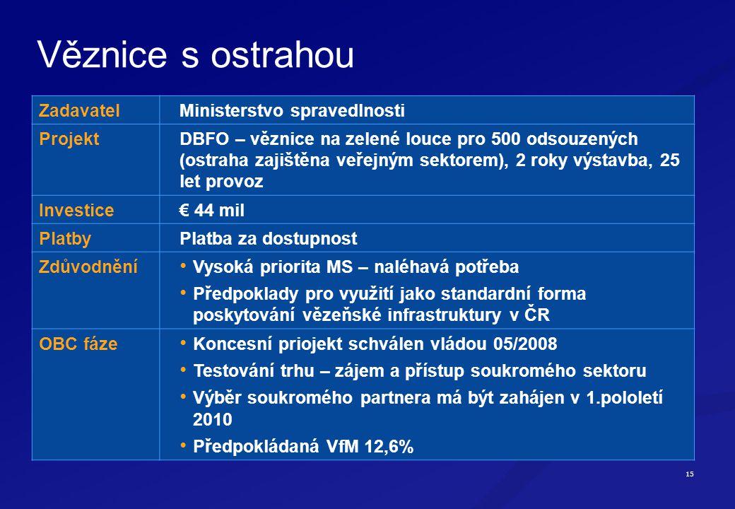 15 Green-field prison for 500 prisoners Věznice s ostrahou Prison in Rapotice ZadavatelMinisterstvo spravedlnosti ProjektDBFO – věznice na zelené louce pro 500 odsouzených (ostraha zajištěna veřejným sektorem), 2 roky výstavba, 25 let provoz Investice€ 44 mil PlatbyPlatba za dostupnost Zdůvodnění Vysoká priorita MS – naléhavá potřeba Předpoklady pro využití jako standardní forma poskytování vězeňské infrastruktury v ČR OBC fáze Koncesní priojekt schválen vládou 05/2008 Testování trhu – zájem a přístup soukromého sektoru Výběr soukromého partnera má být zahájen v 1.pololetí 2010 Předpokládaná VfM 12,6%