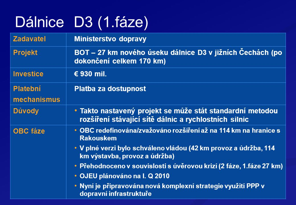 18 CESKE BUDEJOVICE D3 PRAGUE 27 km part of a new highway which in total will have 170 km Dálnice D3 (1.fáze) * an estimate/intention ZadavatelMiniste