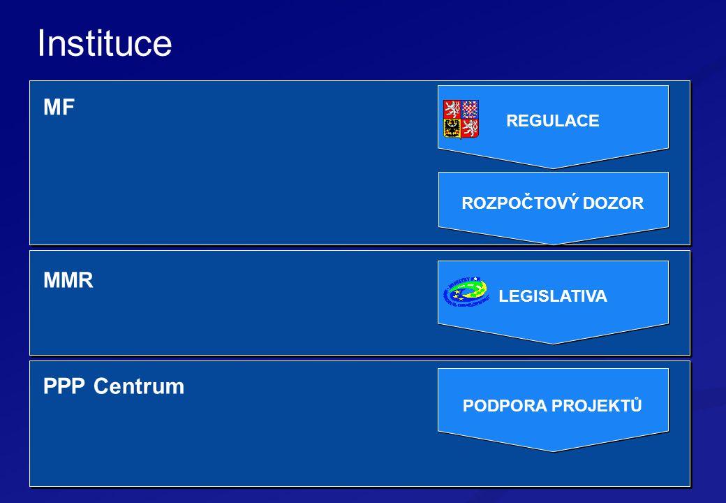 3 Instituce MF ROZPOČTOVÝ DOZOR REGULA CE PPP Centrum PODPORA PROJE KT Ů MMR LEGISLATIVA