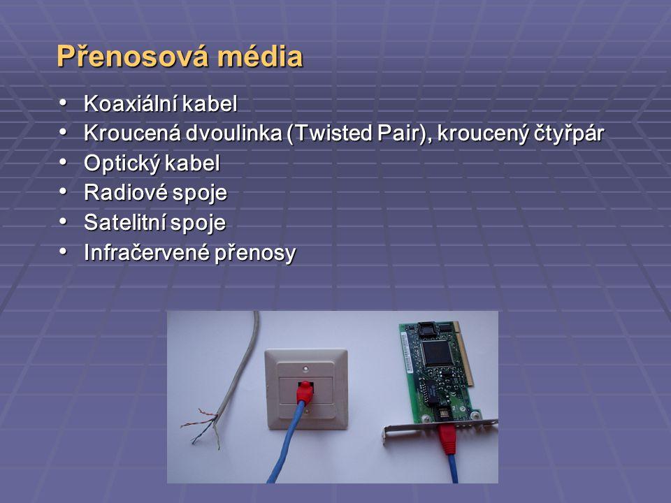 Opakovač (Repeater) – zesilovač signálu Koncentrátor (Hub) – propouští všechna data Most (Bridge) – odděluje provoz v segmentech sítě Přepínač (Switch) – propustí data podle segmentů Směrovač (Router) – provádí směrování k uzlu Brána (Gateway) – propojuje velmi odlišné sítě (často až na úrovni aplikační vrstvy) fyzický přenos V.