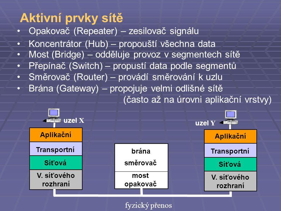 Některé protokoly TCP/IP Vrstva síťového rozhraníSÍŤOVÝ HARDWARE Síťová (Internetová)RARPARPICMPIP TransportníUDPTCP AplikačnídalšíHTTPSMTPFTPTELNET Aplikační vrstva Zajišťuje uživatelům přístup k souborům a aplikacím.