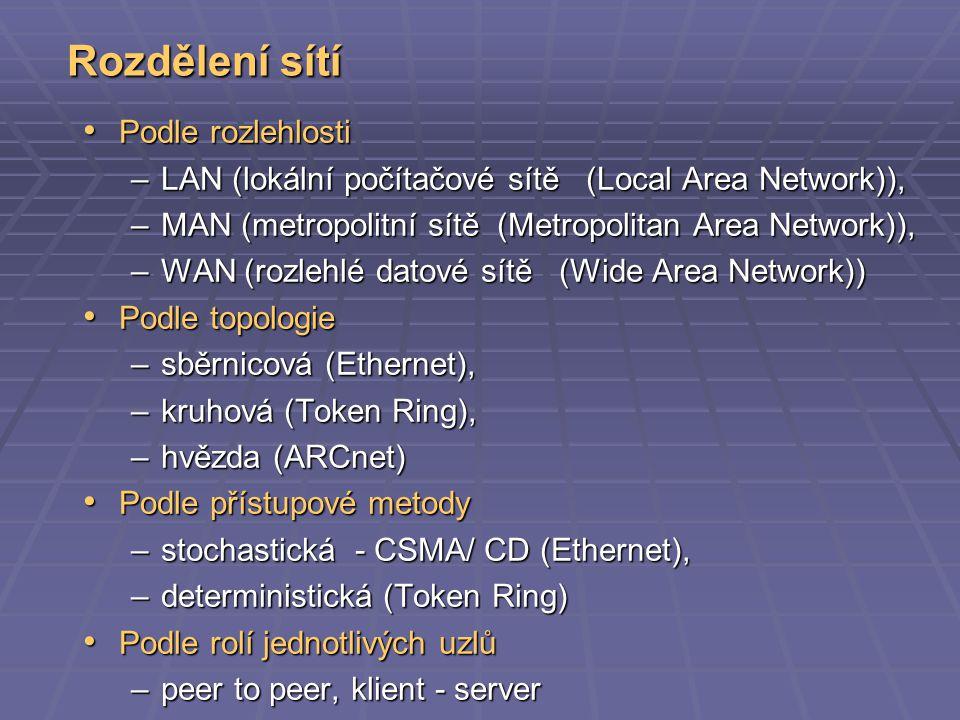 Topologie sítě (uspořádání kabeláže) Sběrnicová topologie: Ethernet Topologie se strukturovanou kabeláží (hvězda): Ethernet Kruhová topologie: Token Ring HUB