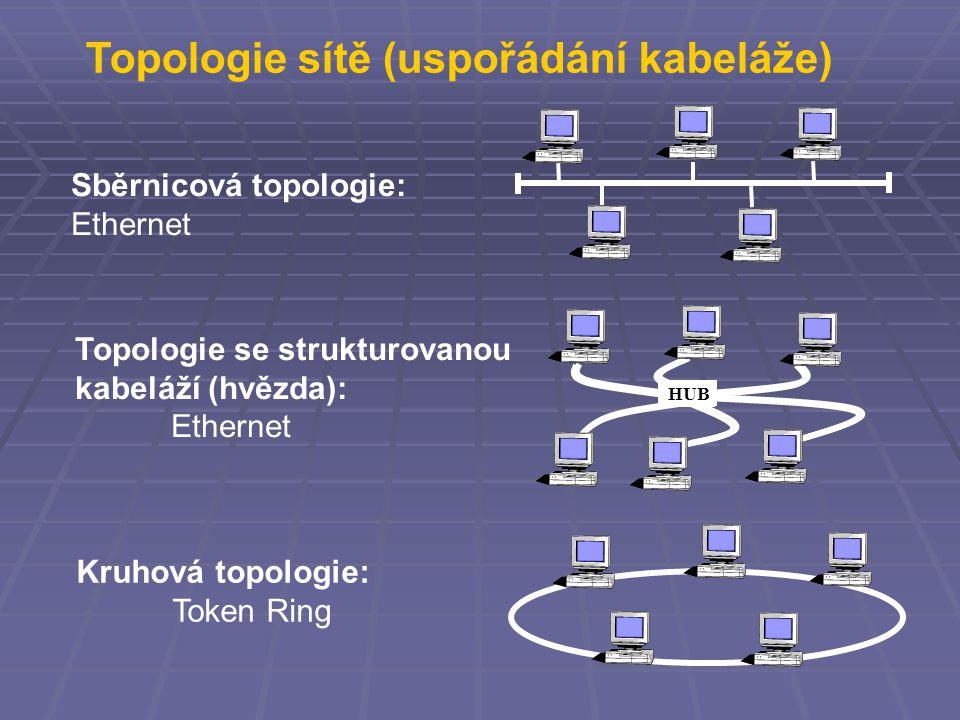 Adresace v TCP/IP sítích IP adresa (IP verze 4) 32 bitové číslo zapsané jako čtveřice dekadických čísel oddělených tečkou.