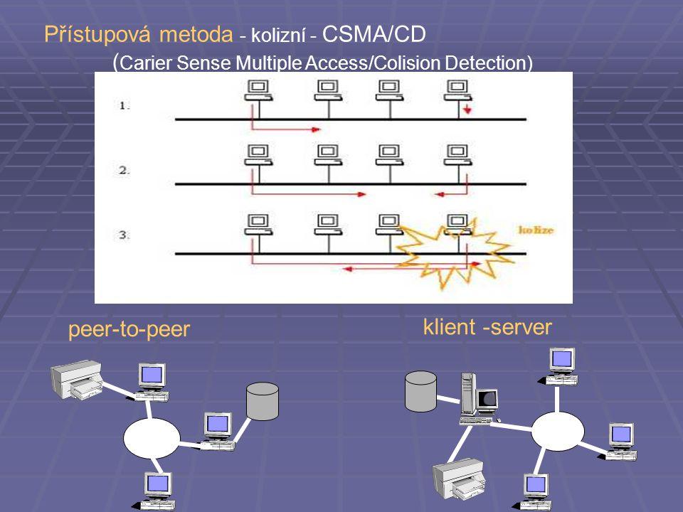 Ethernet Standard, který z pohledu ISO-OSI pokrývá fyzickou a linkovou (spojovou) vrstvu Standard, který z pohledu ISO-OSI pokrývá fyzickou a linkovou (spojovou) vrstvu Používá nedeterministickou přístupovou metodu s detekcí kolize (CSMA/CD) Používá nedeterministickou přístupovou metodu s detekcí kolize (CSMA/CD) Původně sběrnicová topologie sítě Původně sběrnicová topologie sítě