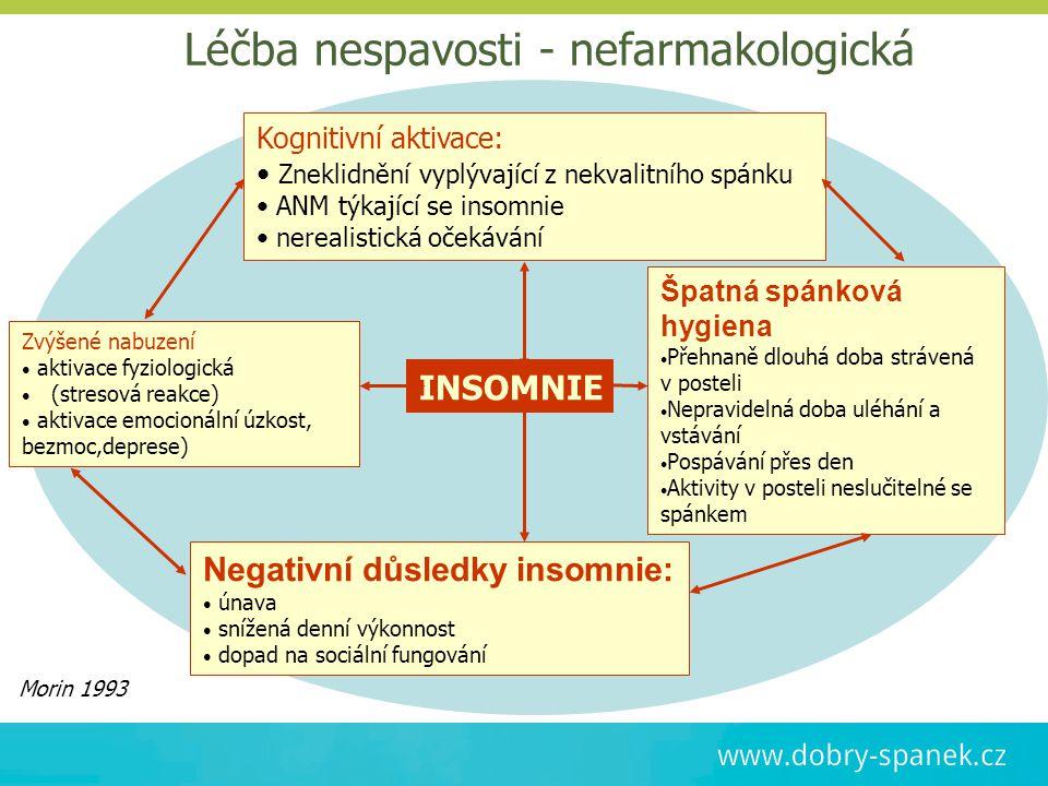 Léčba nespavosti - nefarmakologická Kognitivní aktivace: Zneklidnění vyplývající z nekvalitního spánku ANM týkající se insomnie nerealistická očekáván