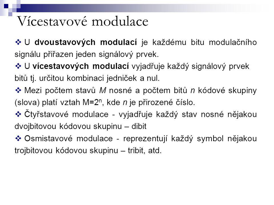 Vícestavové modulace  U dvoustavových modulací je každému bitu modulačního signálu přiřazen jeden signálový prvek.  U vícestavových modulací vyjadřu