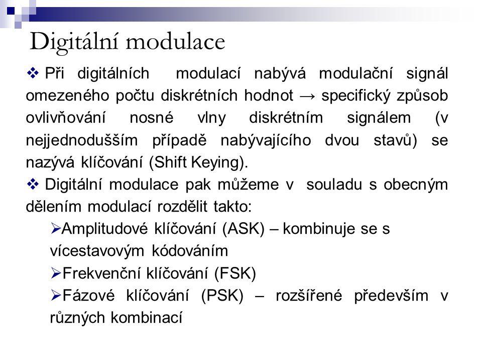 Digitální modulace - kombinace  QPSK – Quadrature Phase Shift Keying, modifikovaná 4PSK (liší se pootočením o π/4)  M-QAM – Quadrature Amplitude Modulation (např.