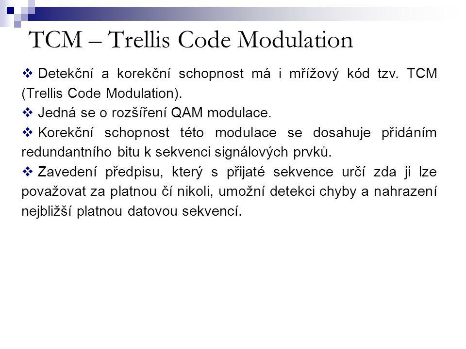 TCM – Trellis Code Modulation  Detekční a korekční schopnost má i mřížový kód tzv. TCM (Trellis Code Modulation).  Jedná se o rozšíření QAM modulace