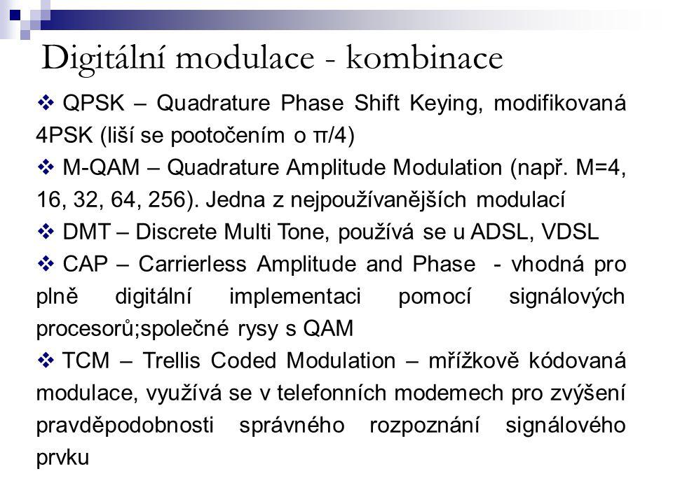 Digitální modulace - kombinace  QPSK – Quadrature Phase Shift Keying, modifikovaná 4PSK (liší se pootočením o π/4)  M-QAM – Quadrature Amplitude Mod
