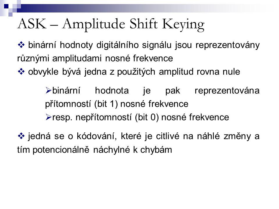 ASK – Amplitude Shift Keying  binární hodnoty digitálního signálu jsou reprezentovány různými amplitudami nosné frekvence  obvykle bývá jedna z použ