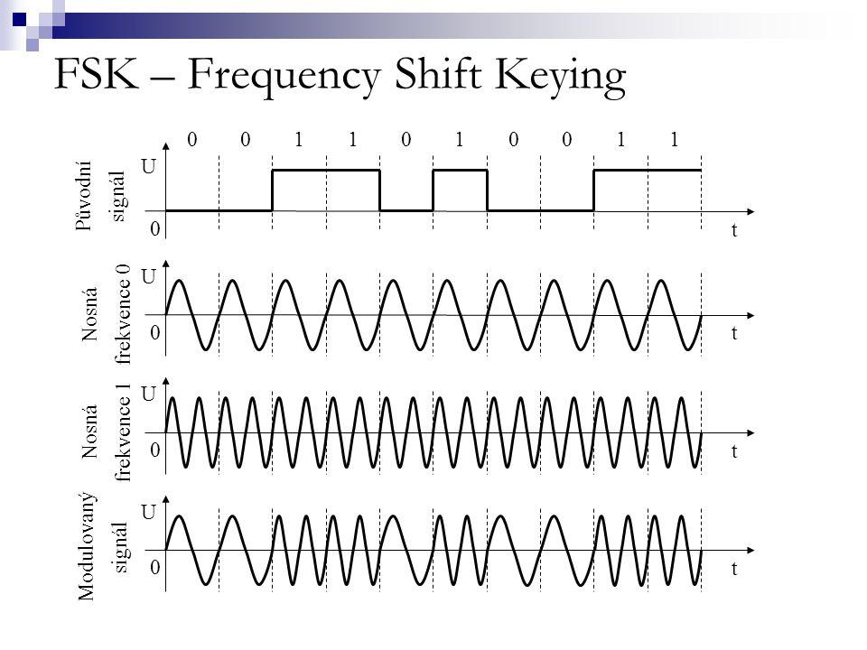 PSK – Phase Shift Keying  tato metoda používá pro modulaci binárních hodnot rozličné fáze nosné frekvence  binární hodnota (bit 0) - je přenášen jako signál se stejnou fází, která byla použita u předešlého bitu (nedochází ke změně fáze)  binární hodnota (bit 1) - je přenášen jako signál s fázovým posunem 180º oproti předcházejícímu signálu (bitu)  Pozn.: metoda QPSK používá 4 různé fázové posuny (0 , 90 , 180  a 270  ) odpovídající bitovým vzorkům 00, 01, 10 a 11