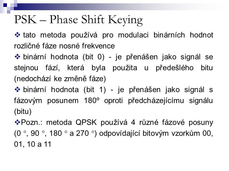 PSK – Phase Shift Keying  tato metoda používá pro modulaci binárních hodnot rozličné fáze nosné frekvence  binární hodnota (bit 0) - je přenášen jak
