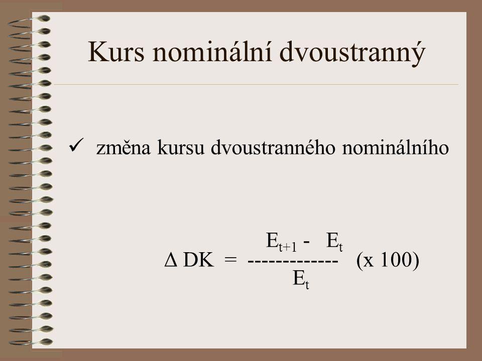 Kurs nominální dvoustranný změna kursu dvoustranného nominálního E t+1 - E t Δ DK = ------------- (x 100) E t