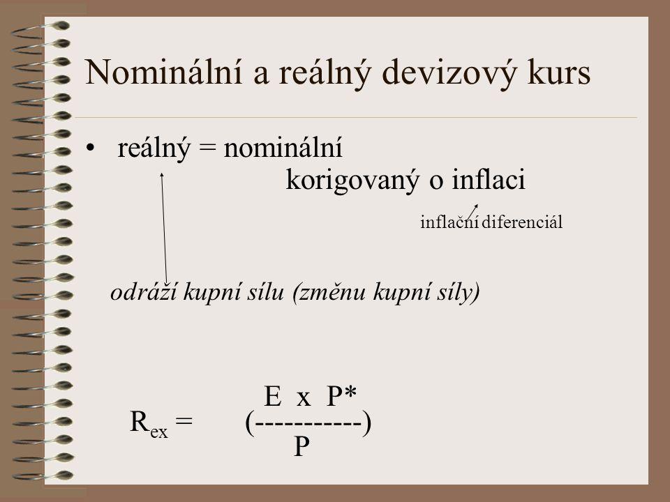 Nominální a reálný devizový kurs reálný = nominální korigovaný o inflaci inflační diferenciál odráží kupní sílu (změnu kupní síly) E x P* R ex = (----