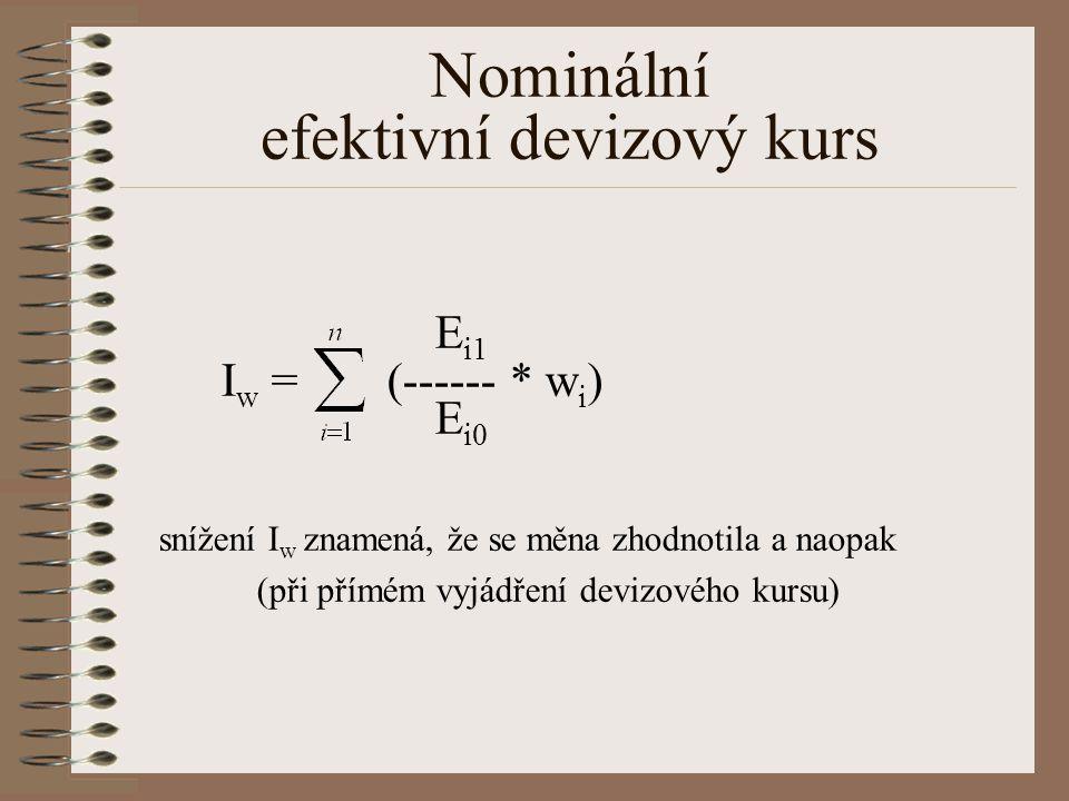 Nominální efektivní devizový kurs E i1 I w = (------ * w i ) E i0 snížení I w znamená, že se měna zhodnotila a naopak (při přímém vyjádření devizového