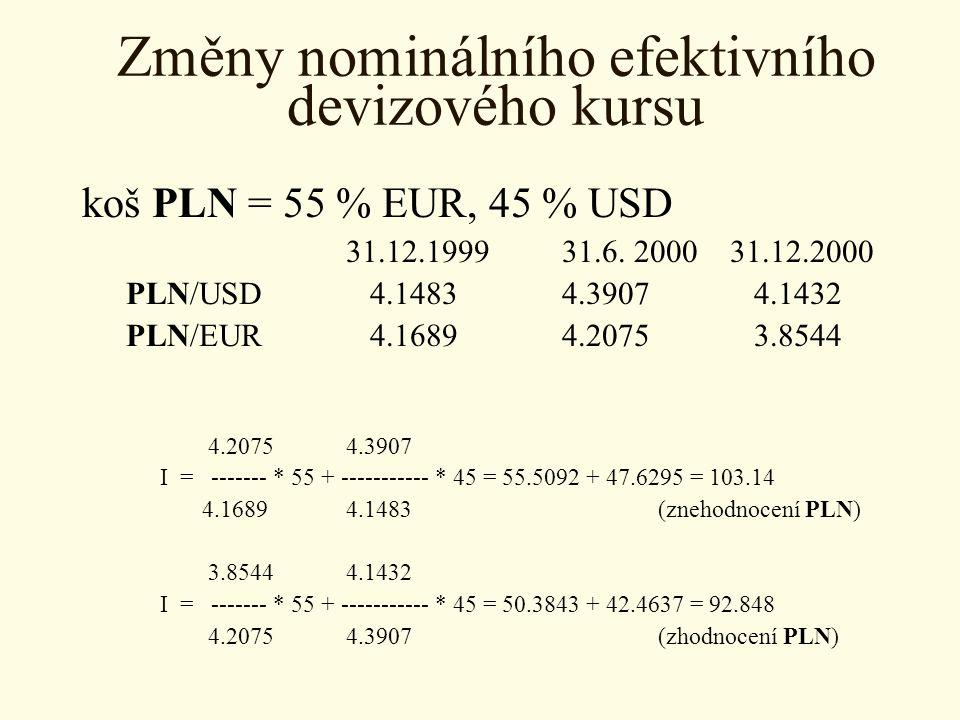 Změny nominálního efektivního devizového kursu koš PLN = 55 % EUR, 45 % USD 31.12.199931.6. 2000 31.12.2000 PLN/USD 4.1483 4.39074.1432 PLN/EUR 4.1689