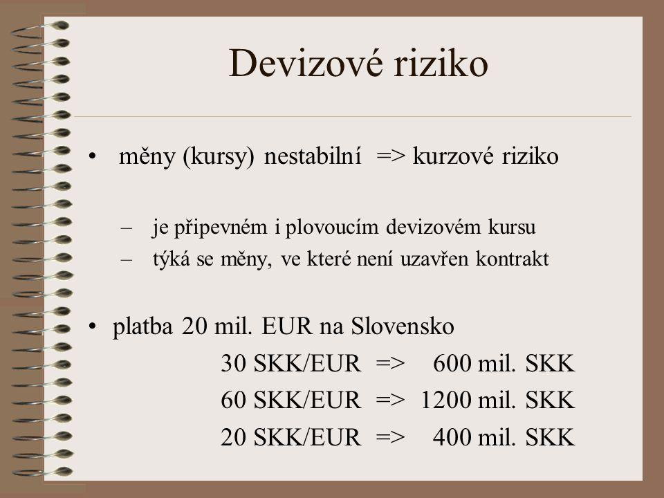 Devizové riziko měny (kursy) nestabilní => kurzové riziko – je připevném i plovoucím devizovém kursu – týká se měny, ve které není uzavřen kontrakt pl