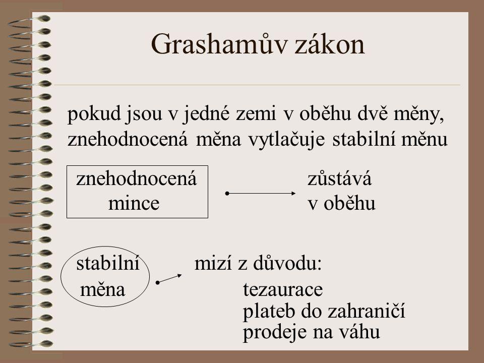 Grashamův zákon pokud jsou v jedné zemi v oběhu dvě měny, znehodnocená měna vytlačuje stabilní měnu znehodnocená zůstává mince v oběhu stabilnímizí z