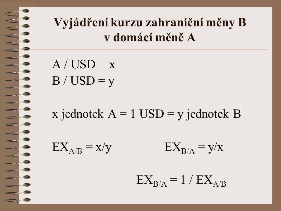 Vyjádření kurzu zahraniční měny B v domácí měně A A / USD = x B / USD = y x jednotek A = 1 USD = y jednotek B EX A/B = x/yEX B/A = y/x EX B/A = 1 / EX