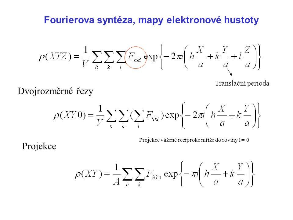 Fourierova syntéza, mapy elektronové hustoty Dvojrozměrné řezy Projekce Projekce vážené reciproké mříže do roviny l = 0 Translační perioda