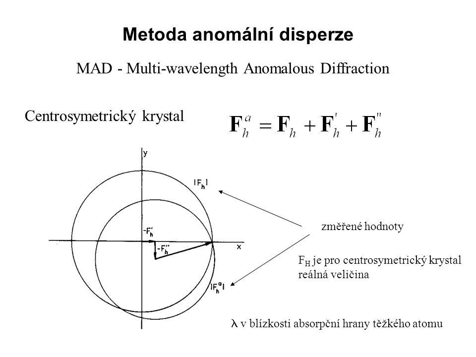 Metoda anomální disperze MAD - Multi-wavelength Anomalous Diffraction Centrosymetrický krystal změřené hodnoty F H je pro centrosymetrický krystal reá
