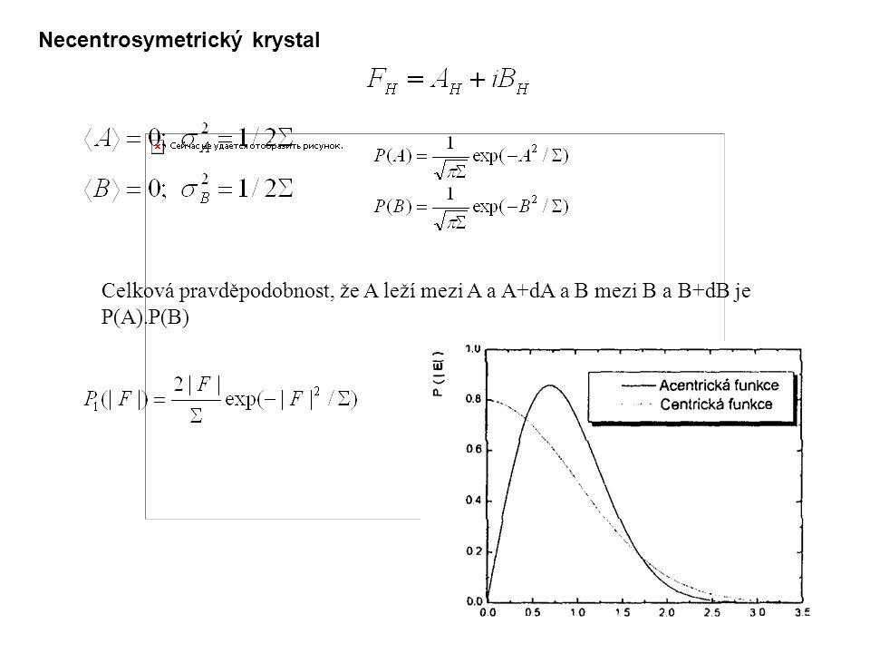 Necentrosymetrický krystal Celková pravděpodobnost, že A leží mezi A a A+dA a B mezi B a B+dB je P(A).P(B)