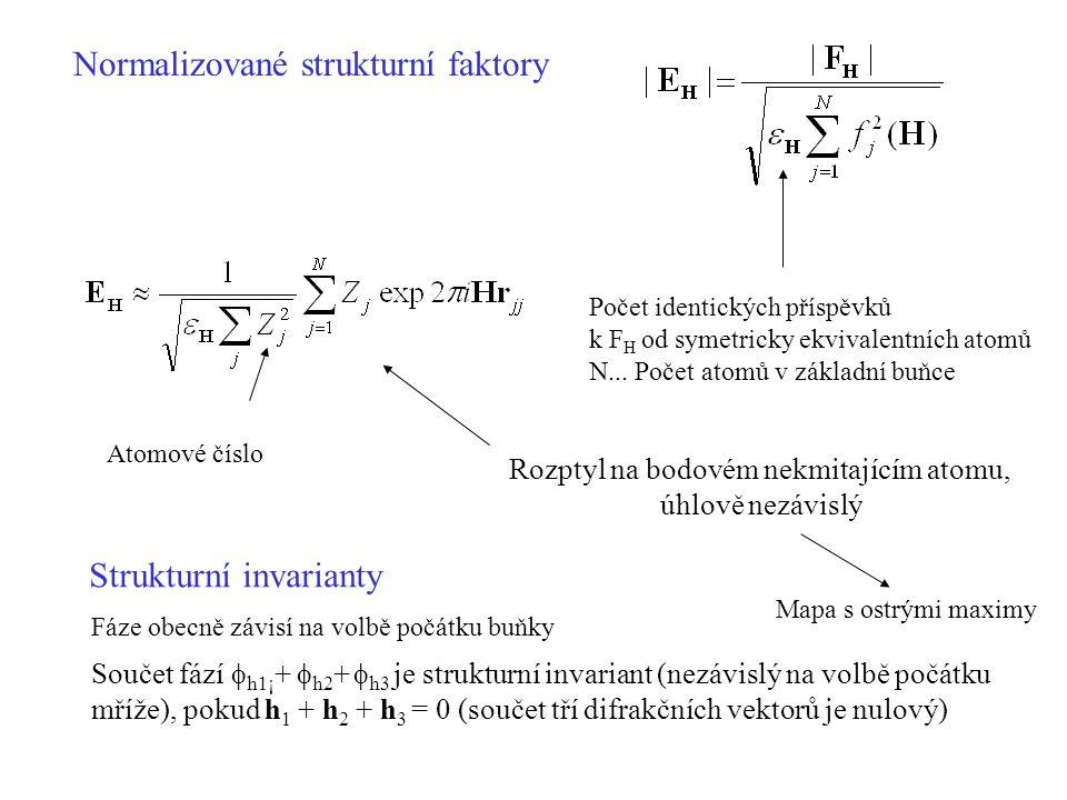 Normalizované strukturní faktory Počet identických příspěvků k F H od symetricky ekvivalentních atomů N... Počet atomů v základní buňce Atomové číslo