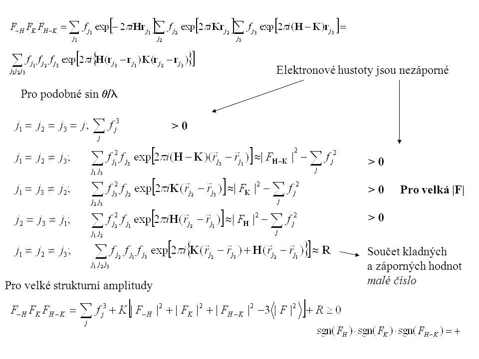Pro podobné sin  Elektronové hustoty jsou nezáporné > 0 Pro velká |F| Součet kladných a záporných hodnot malé číslo Pro velké strukturní amplitudy