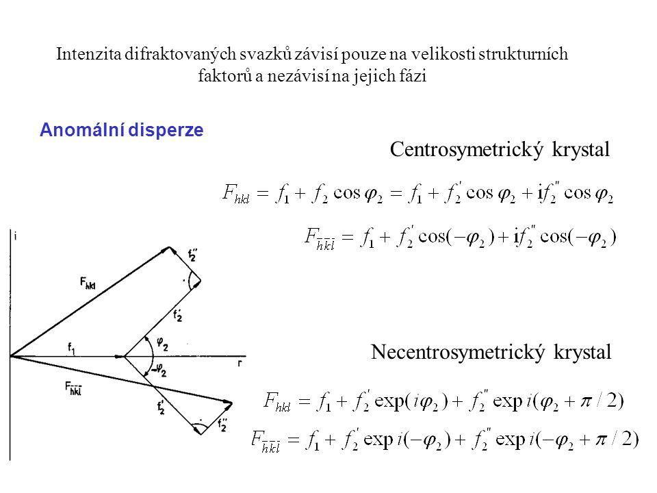 Metoda anomální disperze MAD - Multi-wavelength Anomalous Diffraction Centrosymetrický krystal změřené hodnoty F H je pro centrosymetrický krystal reálná veličina  v blízkosti absorpční hrany těžkého atomu