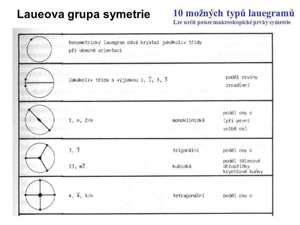 Postup při určování struktury Sběr dat Orientační matice O Vztah mezi souřadným systémem krystalu (C) (goniometrické hlavičky) a systémem reciproké mříže* Souřadnice vektoru h popisujícího nějakou veličinu v reciprokém prostoru systém krystalu laboratorní systémreciproký systém Pro určení orientační matice stačí znalost přesných hodnot Millerových indexů a reciprokých souřadnic pro tři nekoplanární difrakční vektory