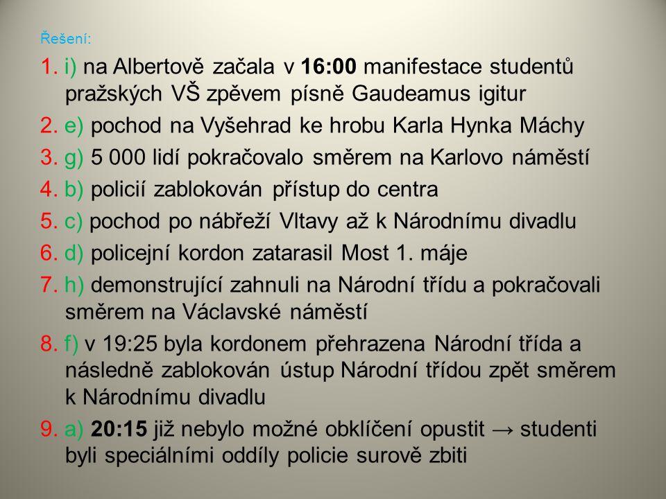 Řešení: 1. i) na Albertově začala v 16:00 manifestace studentů pražských VŠ zpěvem písně Gaudeamus igitur 2. e) pochod na Vyšehrad ke hrobu Karla Hynk