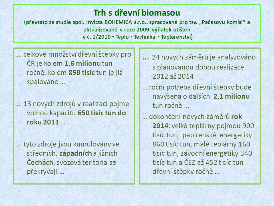 """Trh s dřevní biomasou (převzato ze studie spol. Invicta BOHEMICA s.r.o., zpracované pro tzv. """"Pačesovu komisi"""" a aktualizované v roce 2009, výňatek ot"""