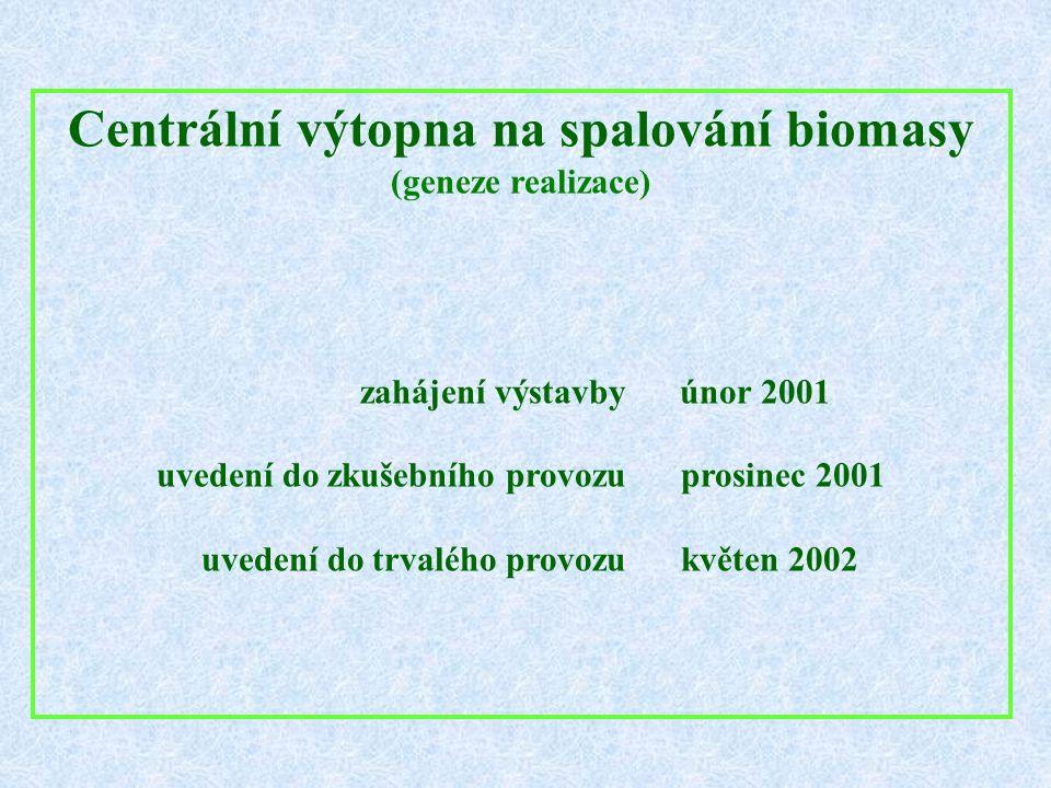 Centrální výtopna na spalování biomasy (geneze realizace) zahájení výstavby únor 2001 uvedení do zkušebního provozu prosinec 2001 uvedení do trvalého