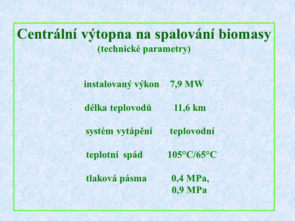 Centrální výtopna na spalování biomasy (technické parametry) instalovaný výkon 7,9 MW délka teplovodů 11,6 km systém vytápění teplovodní teplotní spád