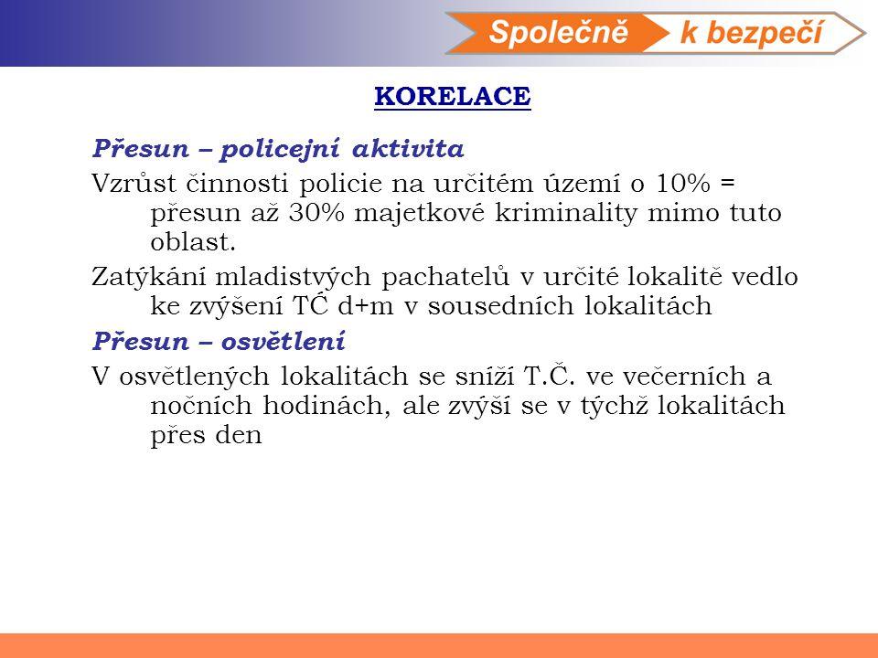 KORELACE Přesun – policejní aktivita Vzrůst činnosti policie na určitém území o 10% = přesun až 30% majetkové kriminality mimo tuto oblast. Zatýkání m