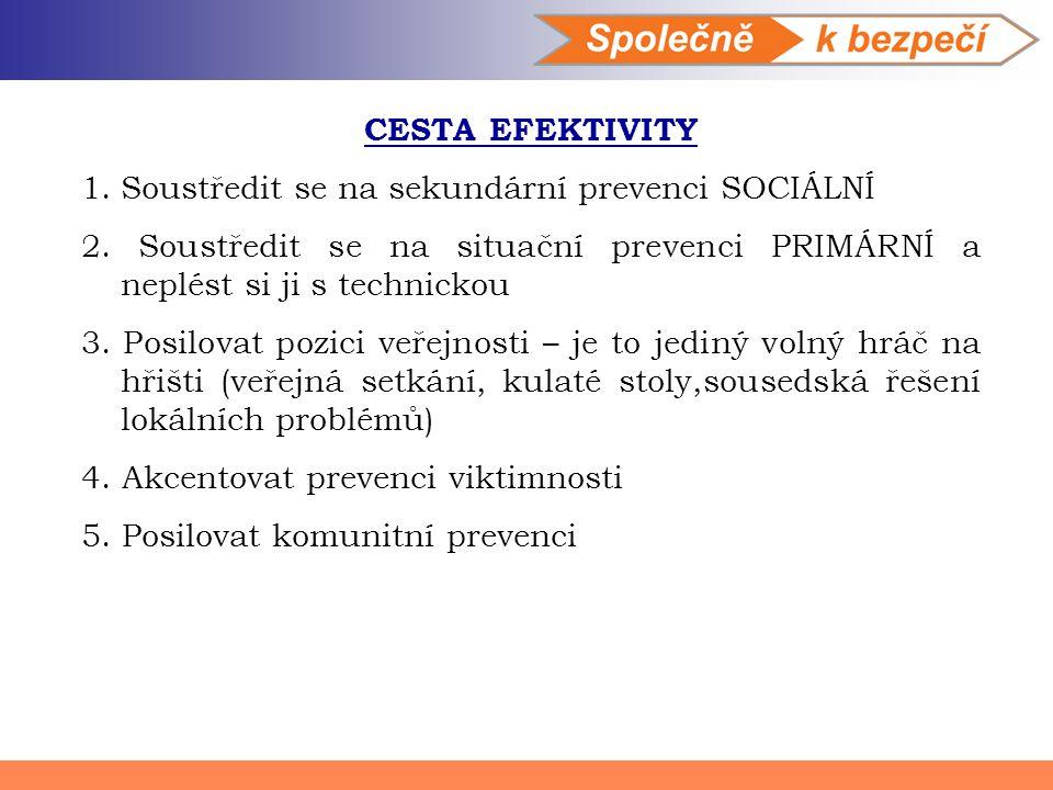 CESTA EFEKTIVITY 1.Soustředit se na sekundární prevenci SOCIÁLNÍ 2. Soustředit se na situační prevenci PRIMÁRNÍ a neplést si ji s technickou 3. Posilo