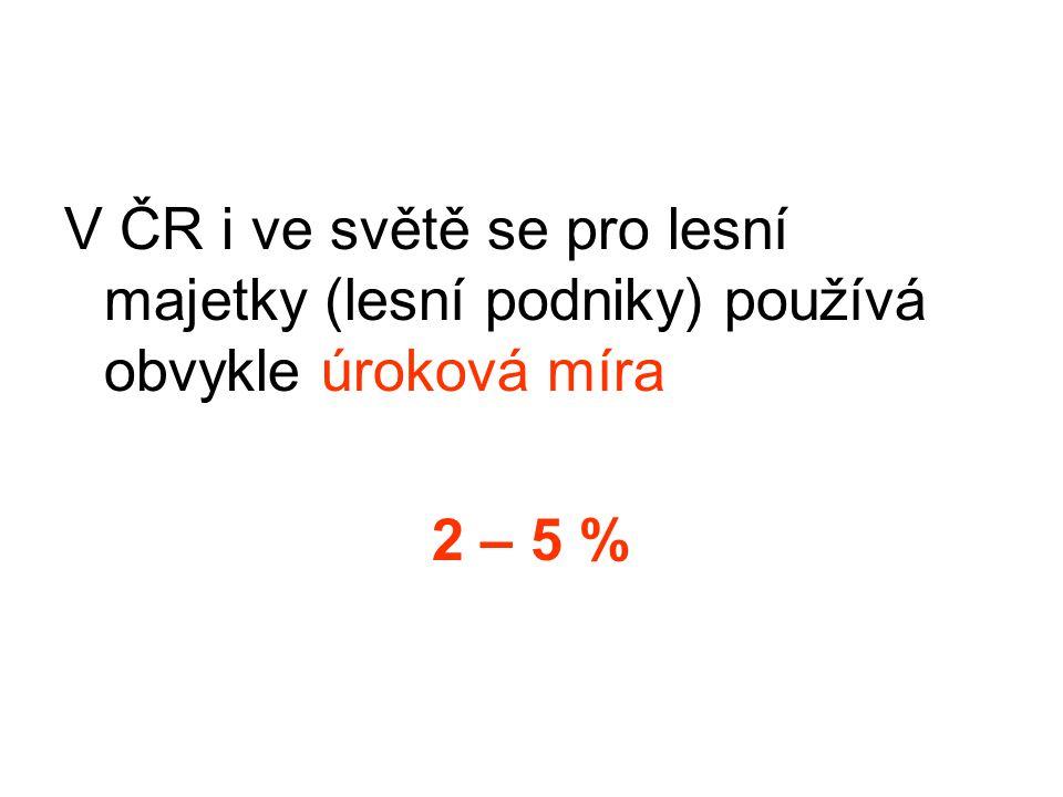 V ČR i ve světě se pro lesní majetky (lesní podniky) používá obvykle úroková míra 2 – 5 %