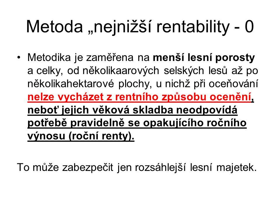 """Metoda """"nejnižší rentability - 0 Metodika je zaměřena na menší lesní porosty a celky, od několikaarových selských lesů až po několikahektarové plochy,"""