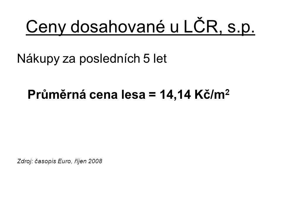 Ceny dosahované u LČR, s.p. Nákupy za posledních 5 let Průměrná cena lesa = 14,14 Kč/m 2 Zdroj: časopis Euro, říjen 2008